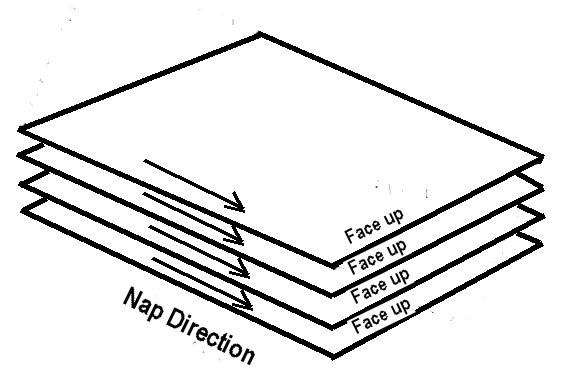 Lagowanie - prawa strona do lewej